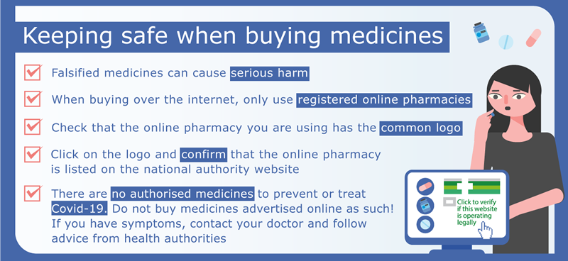 EMA-picture_on_buying-medicines-online