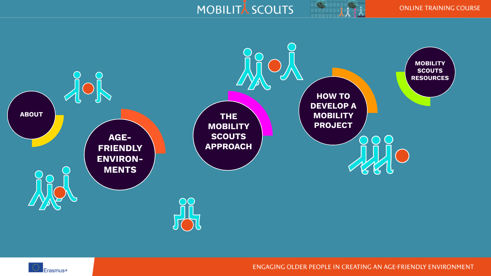 MobilityScouts-OnlineTraining-printscreen